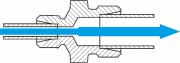 Illustration pressure drop coefficient for bends